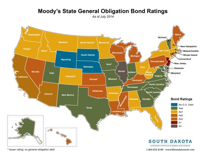 Moody'sBondRatingMap