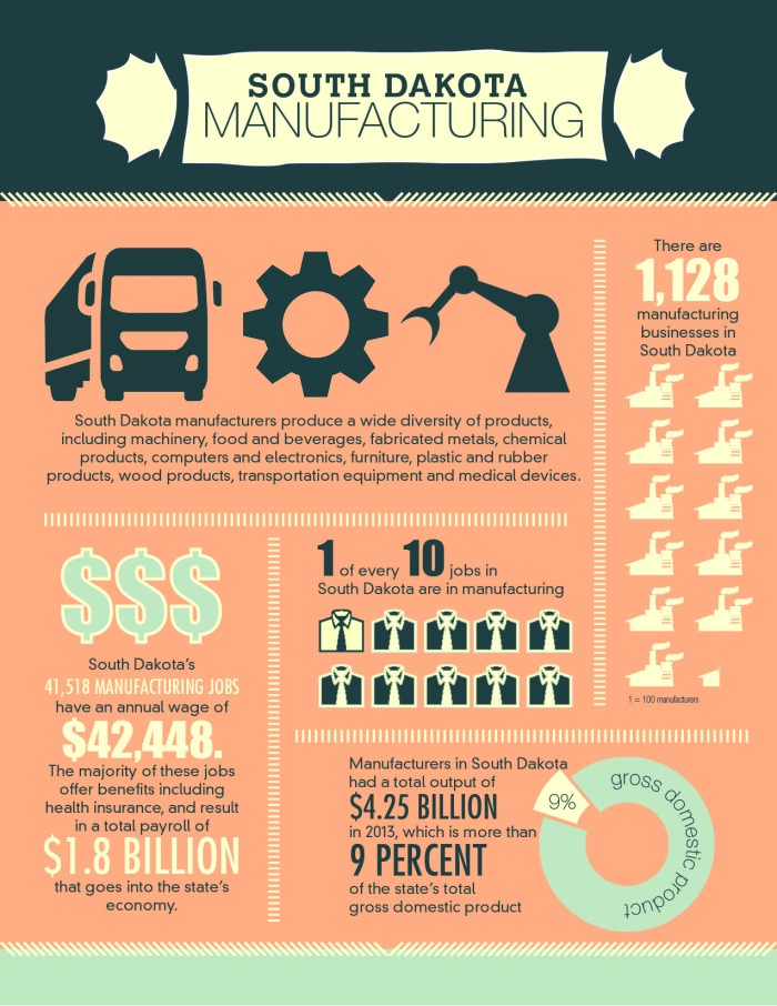Manufacturing%20infographic